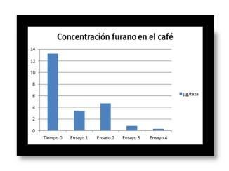 grafica-cafe-y-furano1